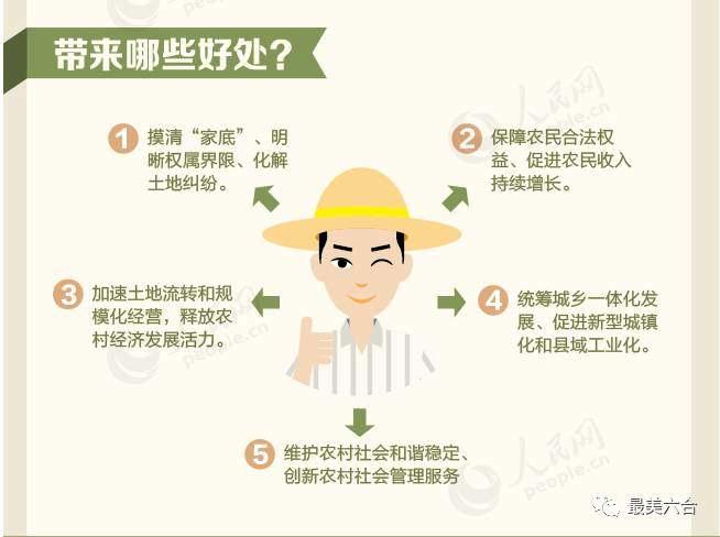 龙岩市永定区农村集体产权制度改革宣传(一)