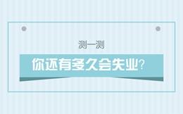 网易云课堂X天真蓝H5:测一测你还有多久会失业?